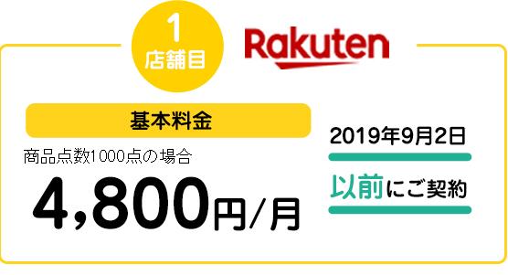 1店舗目楽天市場 基本料金 商品点数1000点の場合4,800円/月 2019年9月2日以前にご契約